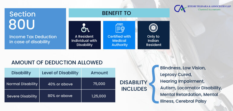 Tax Benefits for Disabled Individuals